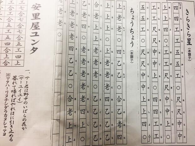 Kankara Sanshin score