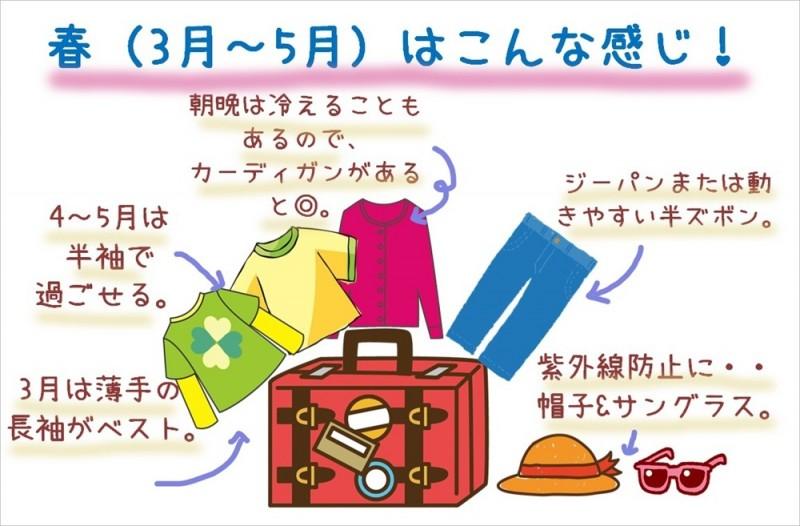 沖縄旅行の服装イメージ