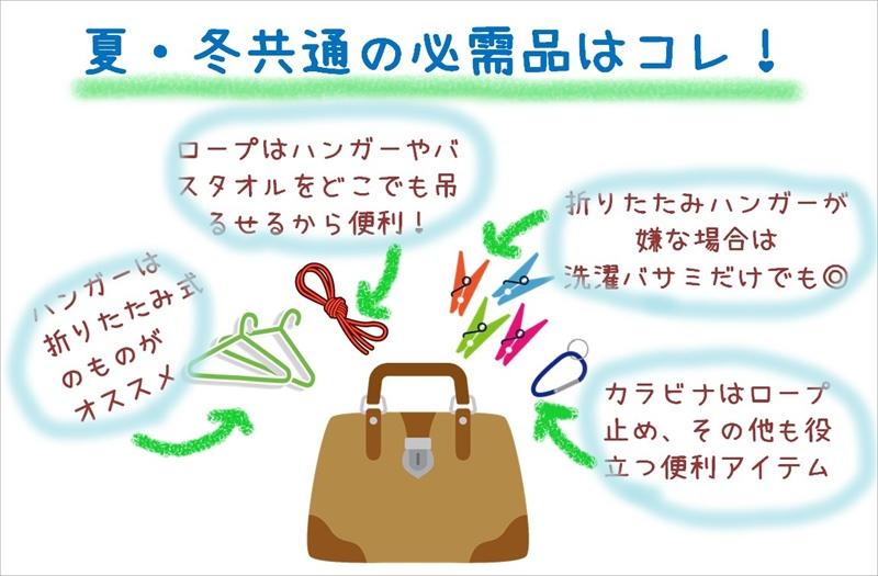 沖縄旅行の必需品
