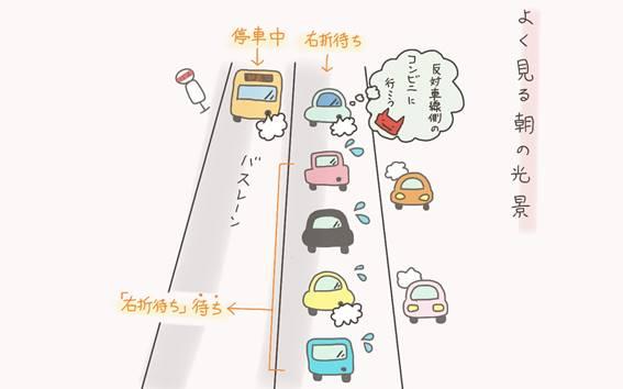 沖縄ドライブあるある