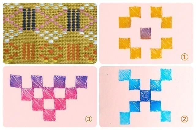 読谷村 伝統工芸品 読谷山花織の可憐な紋様